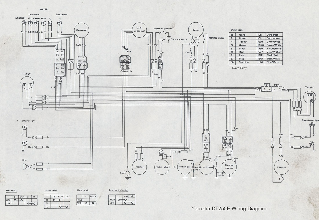 Manuals Daves Bikes 1978 Kawasaki Wiring Diagrams Yamaha Dt250e Diagram