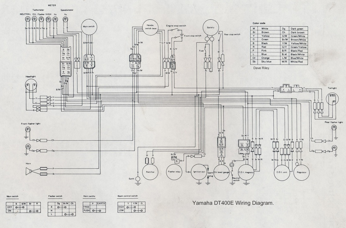 Yamaha Xt 350 Wiring Diagram - Example Electrical Wiring Diagram •